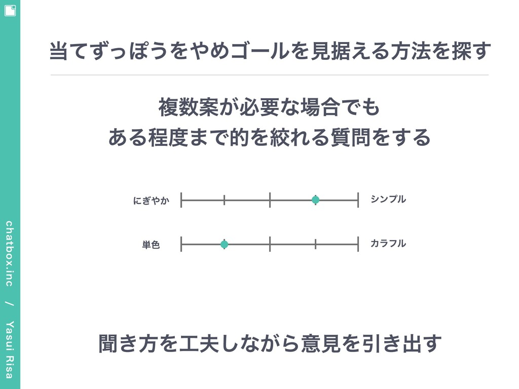 chatbox.inc / Yasui Risa 当てずっぽうをやめゴールを⾒据える⽅法を...