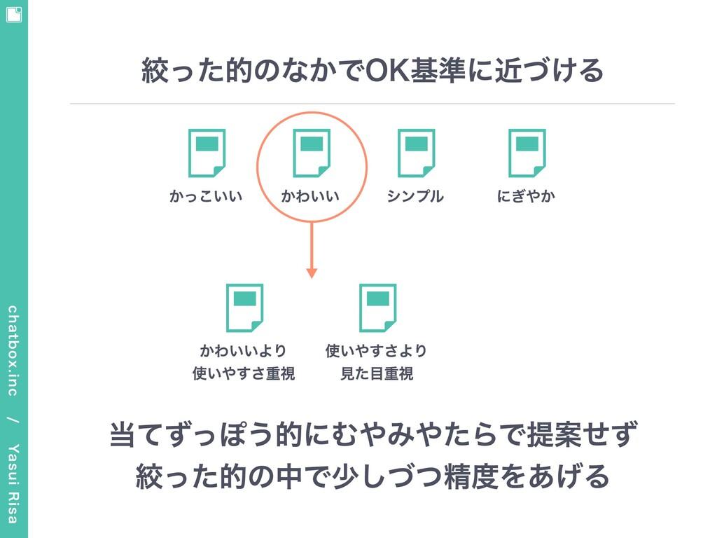 chatbox.inc / Yasui Risa 絞った的のなかでOK基準に近づける かっ...