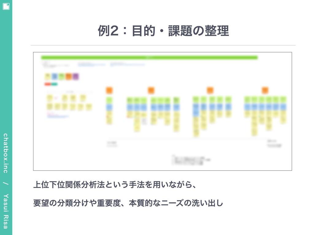 chatbox.inc / Yasui Risa 例2:⽬的・課題の整理 上位下位関係分析...