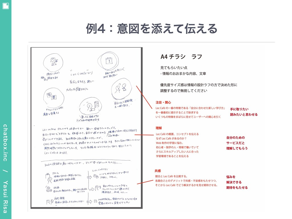 chatbox.inc / Yasui Risa 例4:意図を添えて伝える
