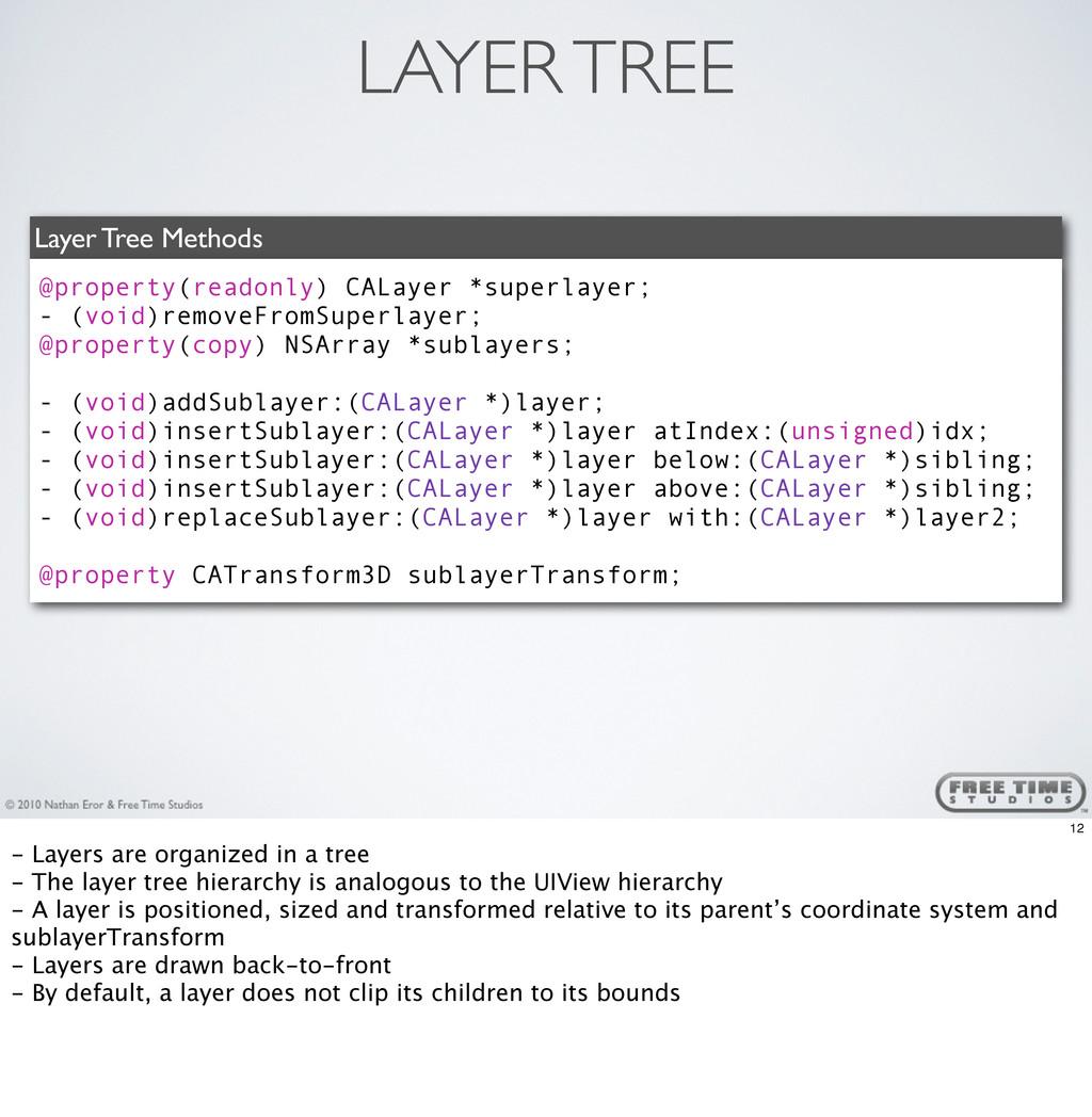LAYER TREE Layer Tree Methods @property(readonl...