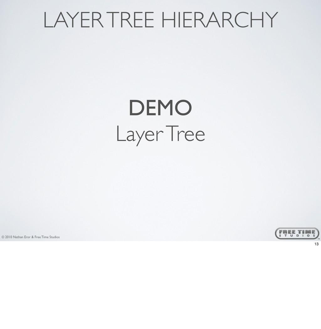 DEMO Layer Tree LAYER TREE HIERARCHY 13