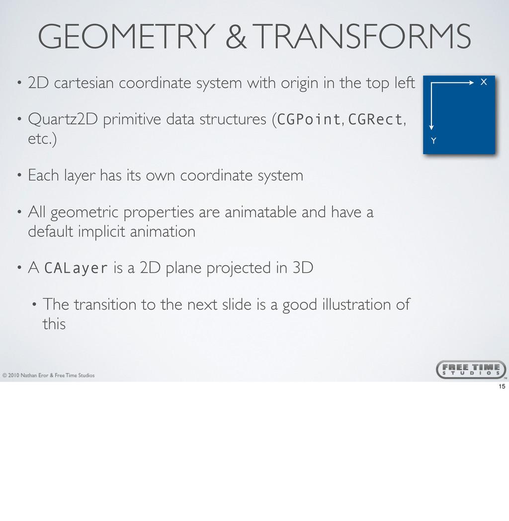 GEOMETRY & TRANSFORMS • 2D cartesian coordinate...