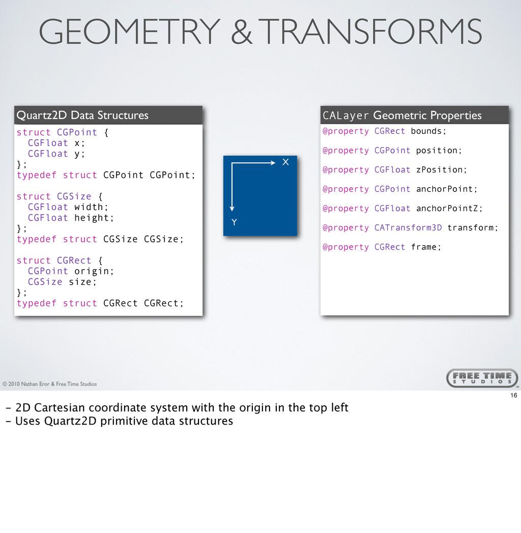 GEOMETRY & TRANSFORMS CALayer Geometric Propert...