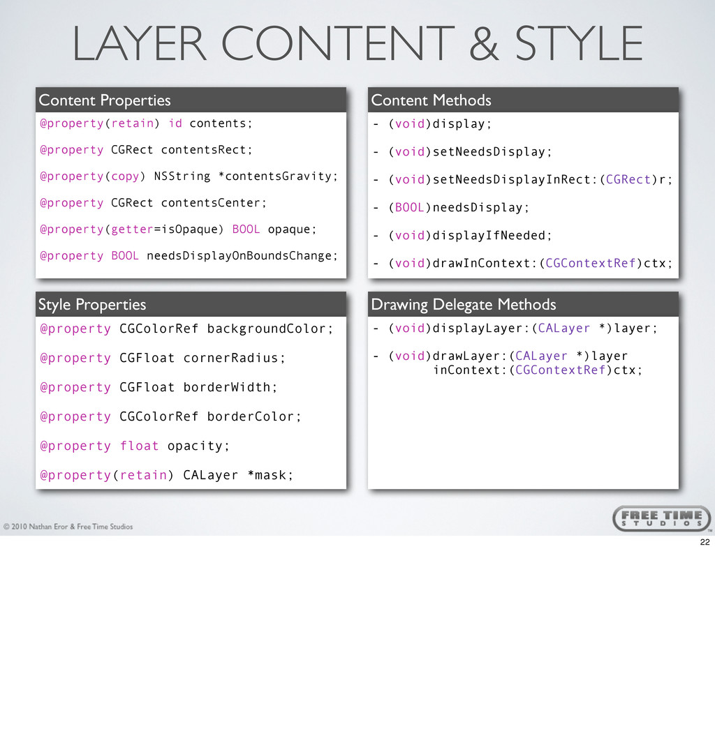 LAYER CONTENT & STYLE Content Properties @prope...