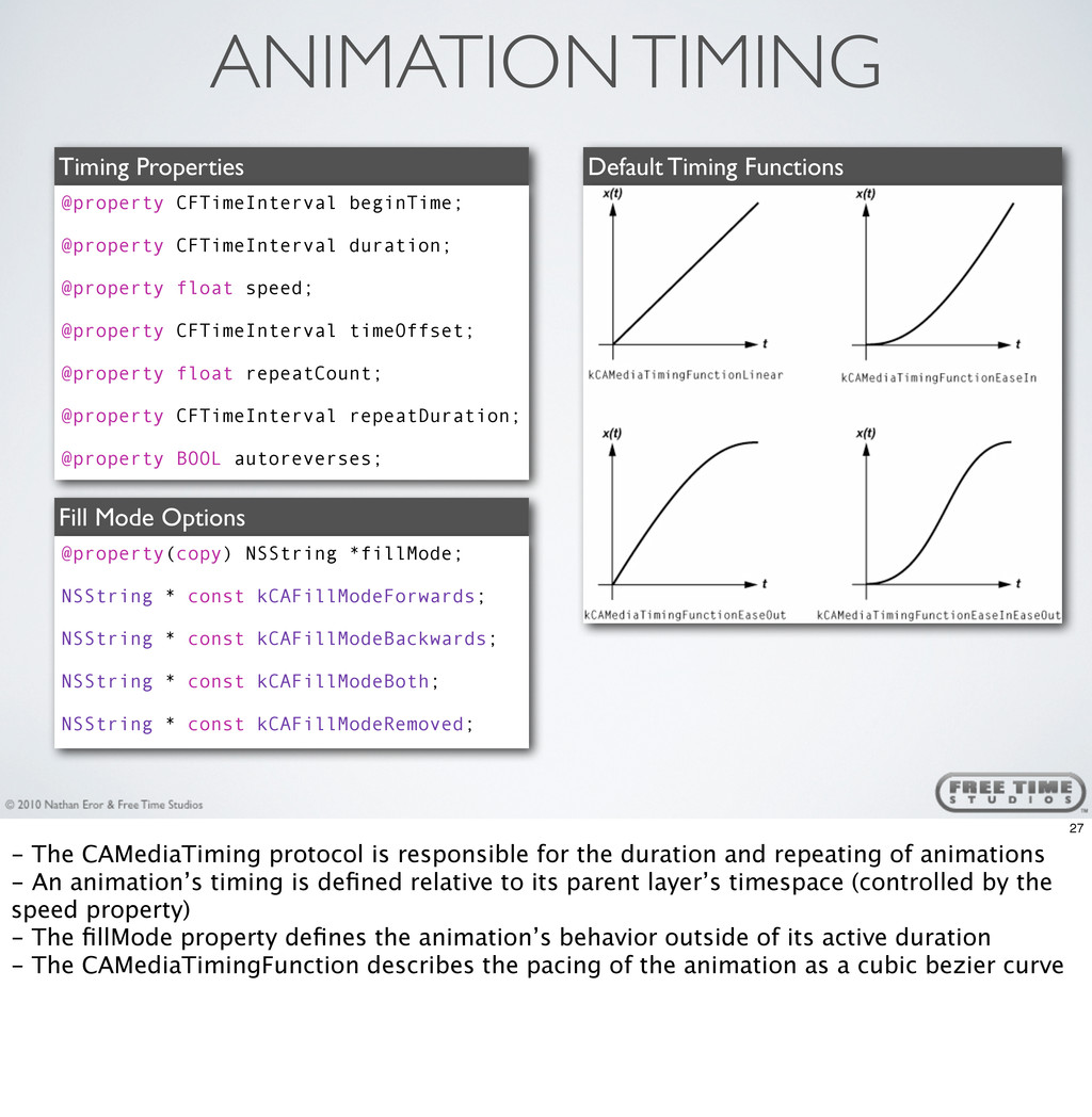 ANIMATION TIMING Timing Properties @property CF...