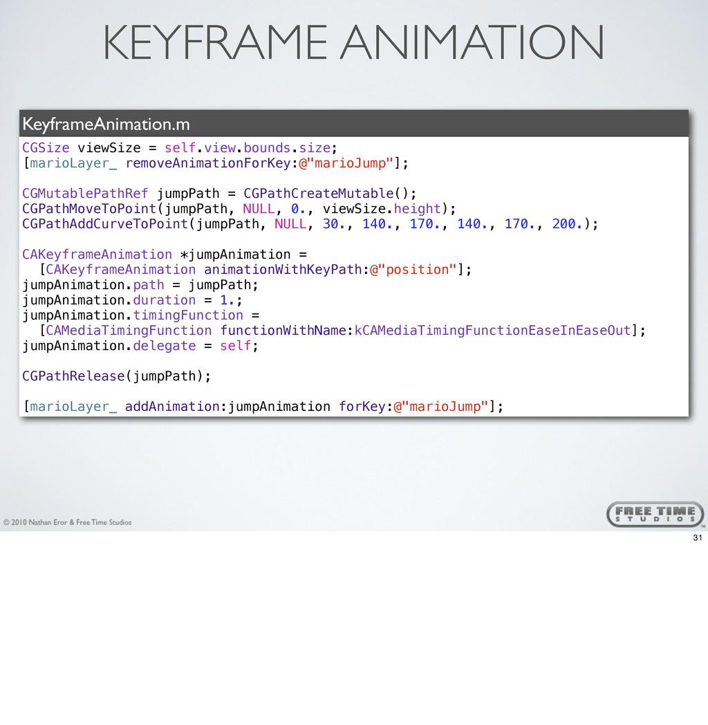 KEYFRAME ANIMATION KeyframeAnimation.m CGSize v...