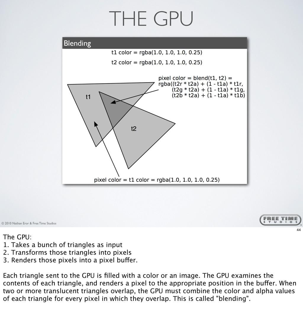 THE GPU Blending 44 The GPU: 1. Takes a bunch o...