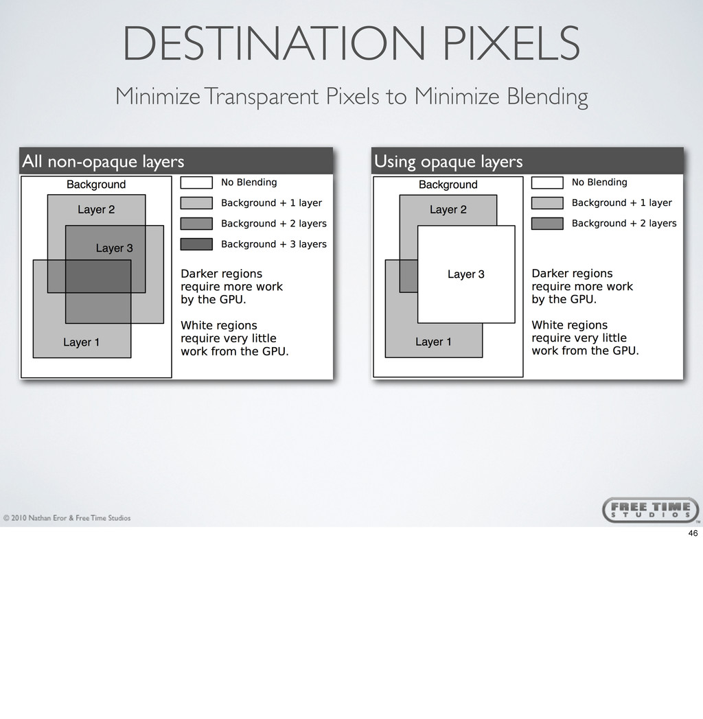 DESTINATION PIXELS All non-opaque layers Using ...