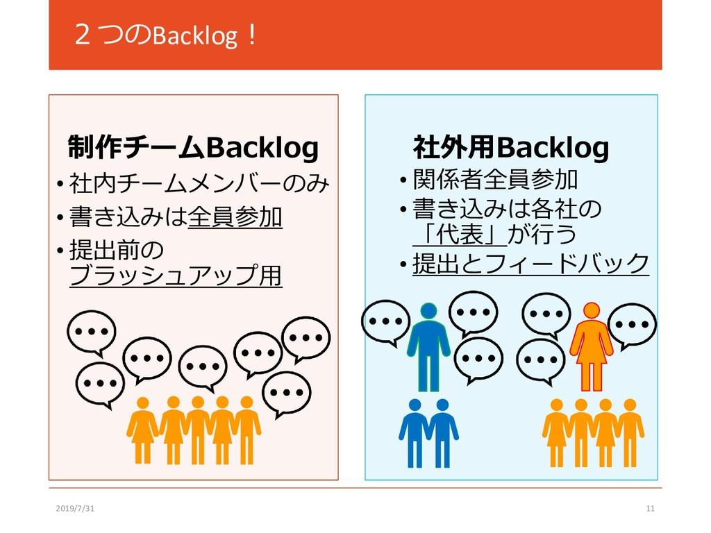 2つのBacklog! 2019/7/31 11 社外用Backlog • 関係者全員参加 •...