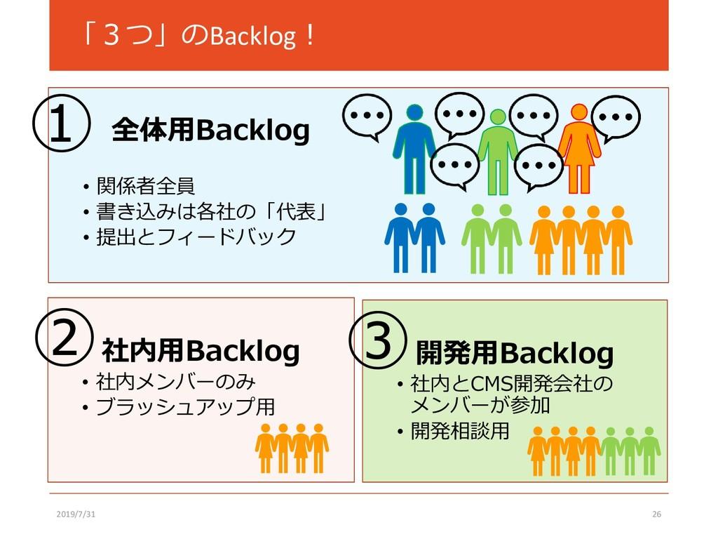「3つ」のBacklog! 2019/7/31 26 全体用Backlog • 関係者全員 •...