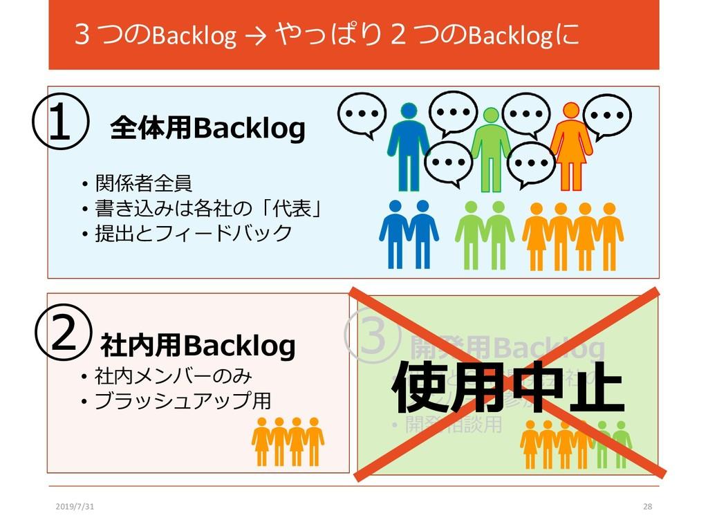 3つのBacklog → やっぱり2つのBacklogに 2019/7/31 28 全体用Ba...