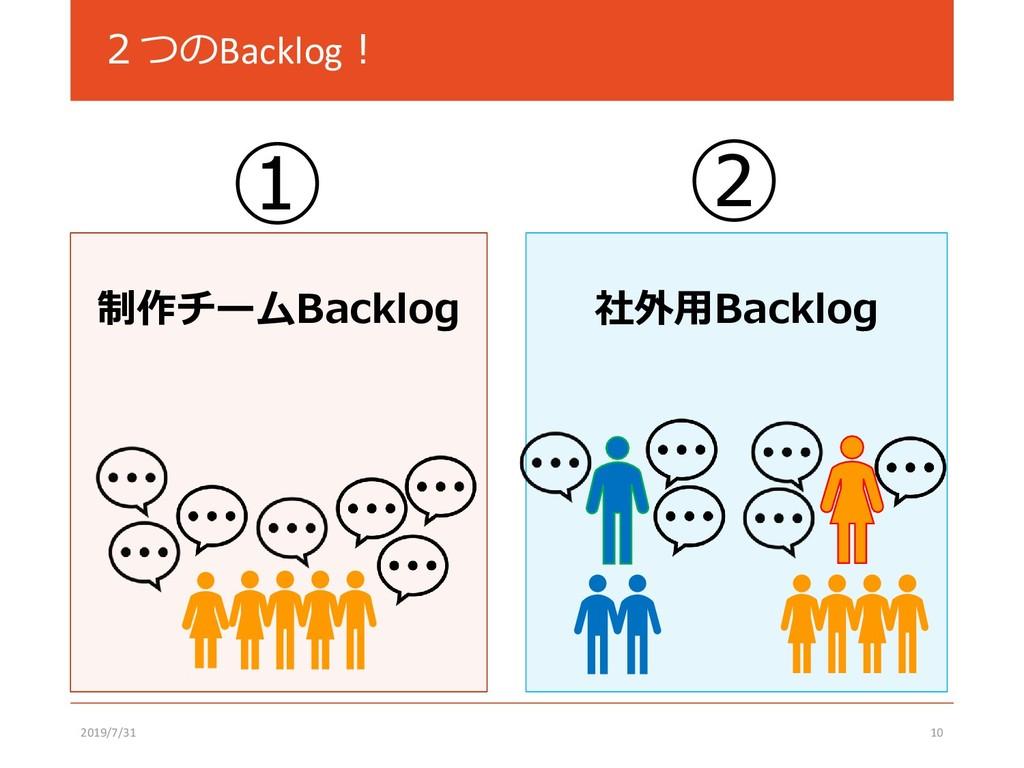 2つのBacklog! 2019/7/31 10 社外用Backlog 制作チームBacklo...