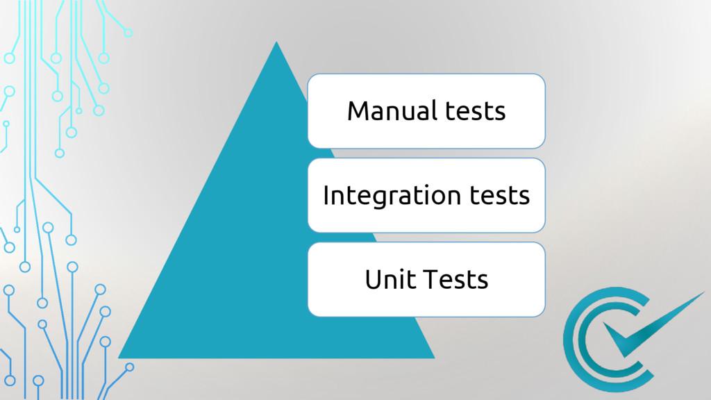 Manual tests Integration tests Unit Tests