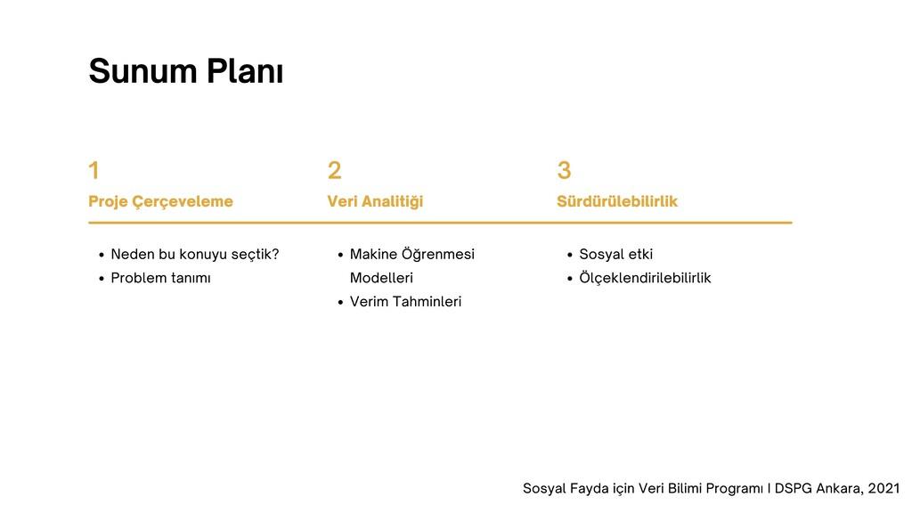 Sunum Planı 1 Proje Çerçeveleme 2 Ver Anal t ğ ...
