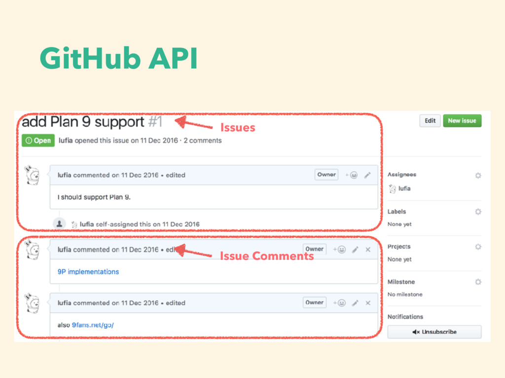GitHub API Issues Issue Comments
