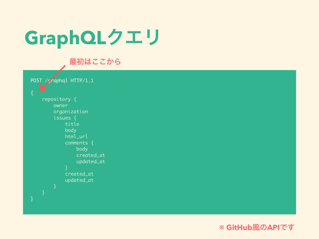 GraphQLΫΤϦ POST /graphql HTTP/1.1 { repository ...