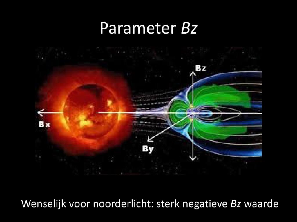 Parameter Bz Wenselijk voor noorderlicht: sterk...