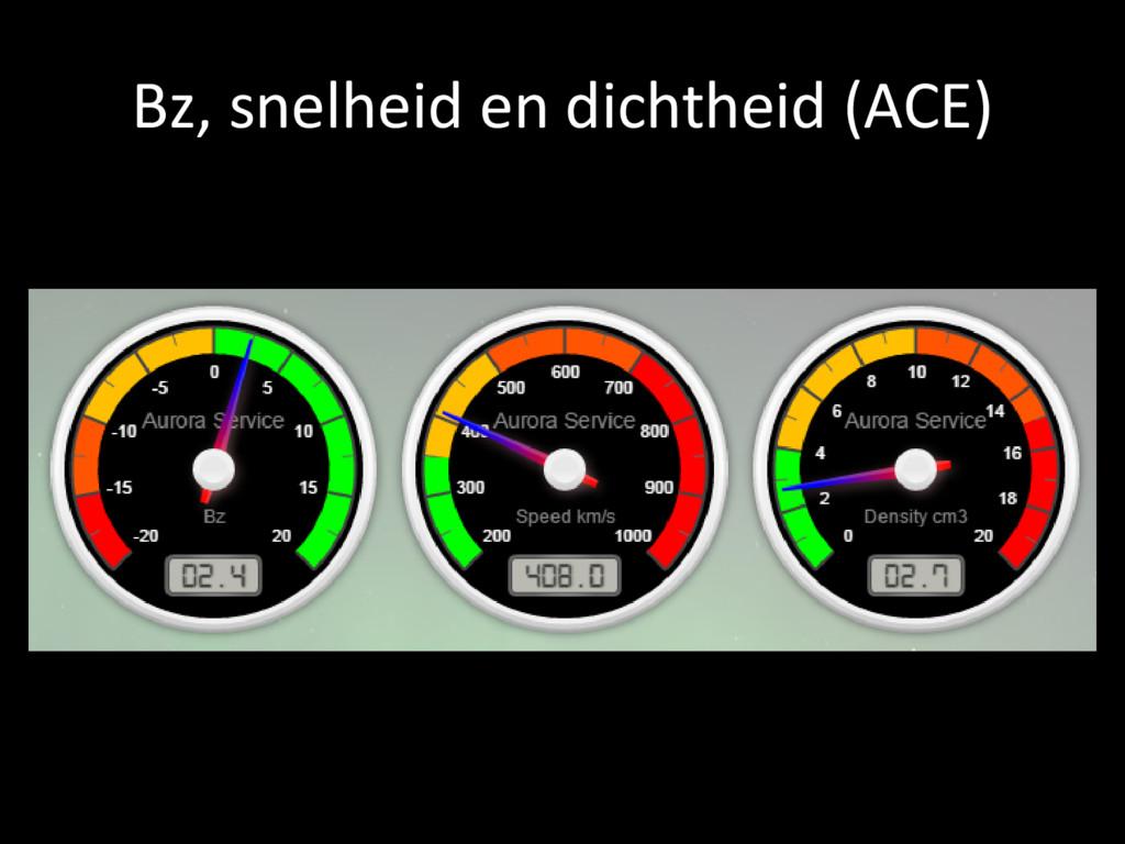Bz, snelheid en dichtheid (ACE)