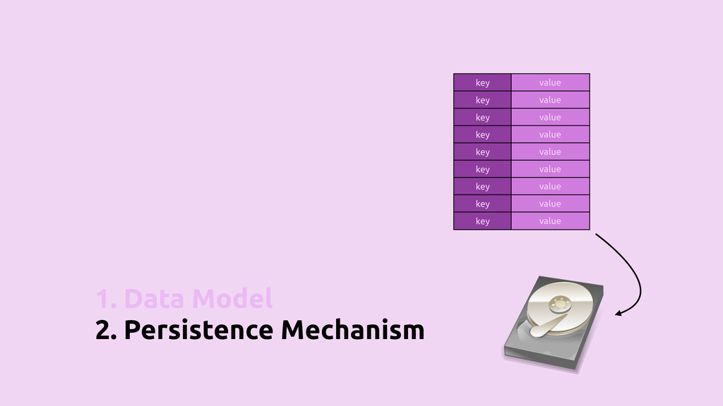 1. Data Model 2. Persistence Mechanism key valu...