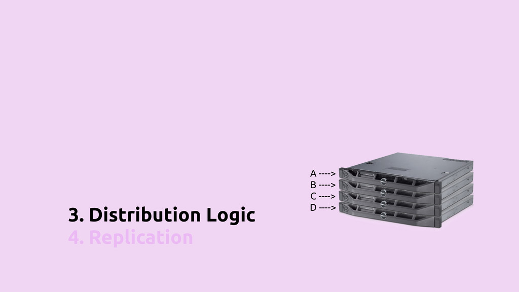 3. Distribution Logic 4. Replication A ----> B ...