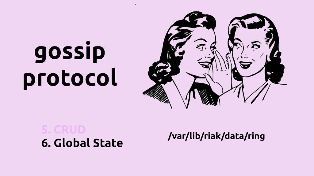 5. CRUD 6. Global State gossip protocol /var/li...
