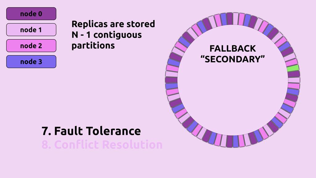 7. Fault Tolerance 8. Con!ict Resolution node 0...