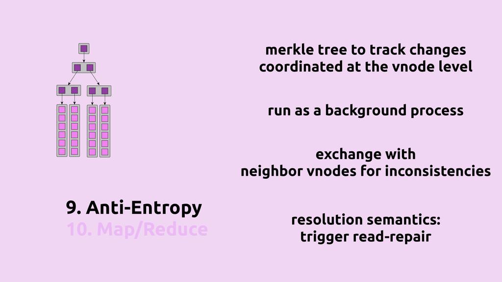9. Anti-Entropy 10. Map/Reduce merkle tree to t...