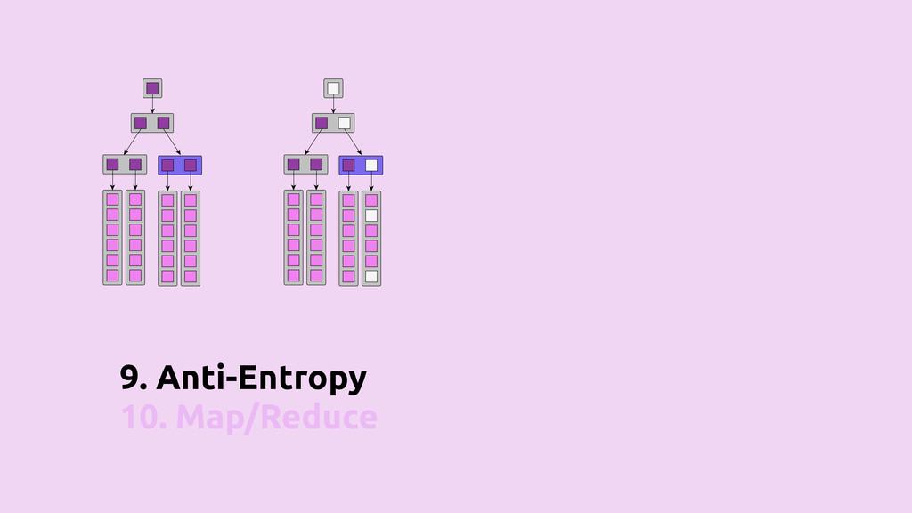 9. Anti-Entropy 10. Map/Reduce