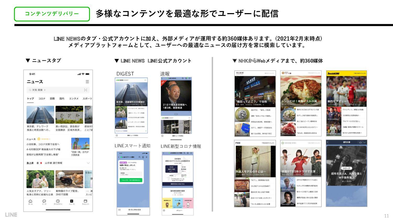 多様なコンテンツを最適な形でユーザーに配信 コンテンツデリバリー LINE NEWSのタブ・公...