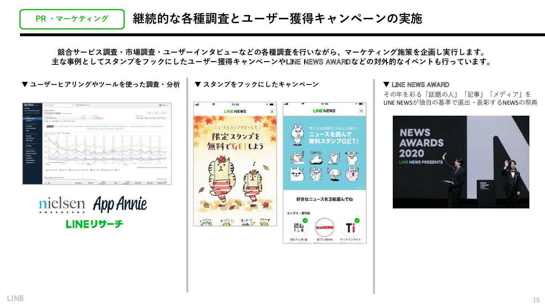 継続的な各種調査とユーザー獲得キャンペーンの実施 PR ・マーケティング ▼ スタンプをフック...