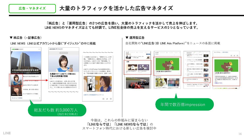 """▼ 運用型広告 自社開発の""""LINE広告(旧 LINE Ads Platform)""""をニュース..."""