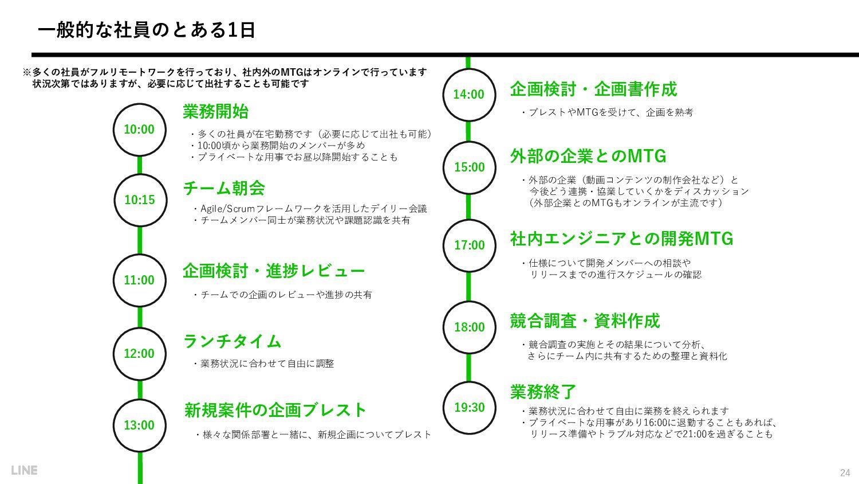H・S 2011年入社 事業企画 【必須の経験・スキル】 【歓迎する経験・スキル】 【歓迎する...