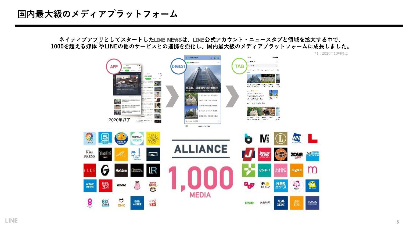 国内最大級のメディアプラットフォーム ネイティブアプリとしてスタートしたLINE NEWSは、...
