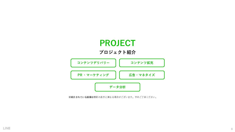 プロジェクト紹介 PROJECT コンテンツ拡充 PR ・マーケティング 広告・マネタイズ デ...