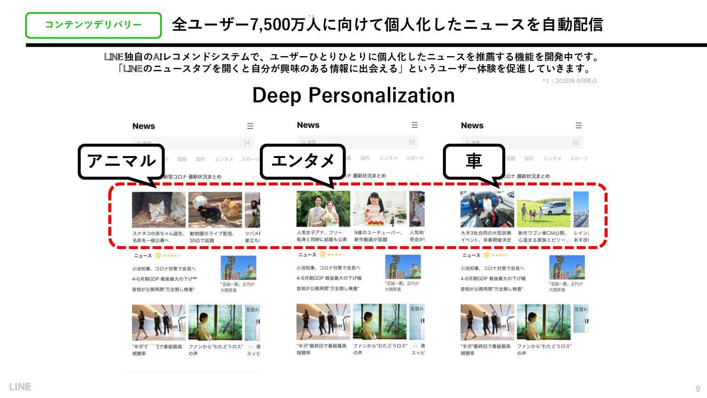 LINE独自のAIレコメンドシステムで、ユーザーひとりひとりに個人化したニュースを推薦する機能...