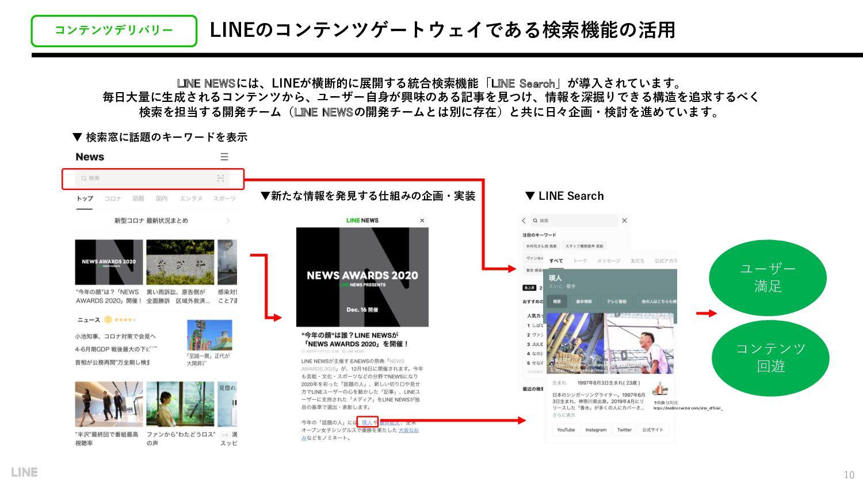 コンテンツデリバリー LINEのコンテンツゲートウェイである検索機能の活用 10 LINE N...
