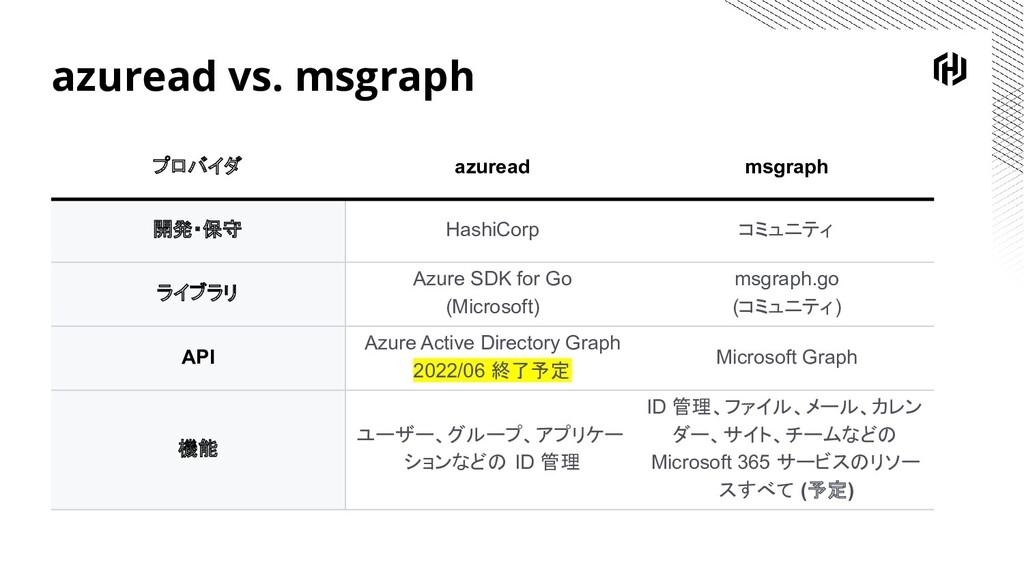 azuread vs. msgraph プロバイダ azuread msgraph 開発・保守...