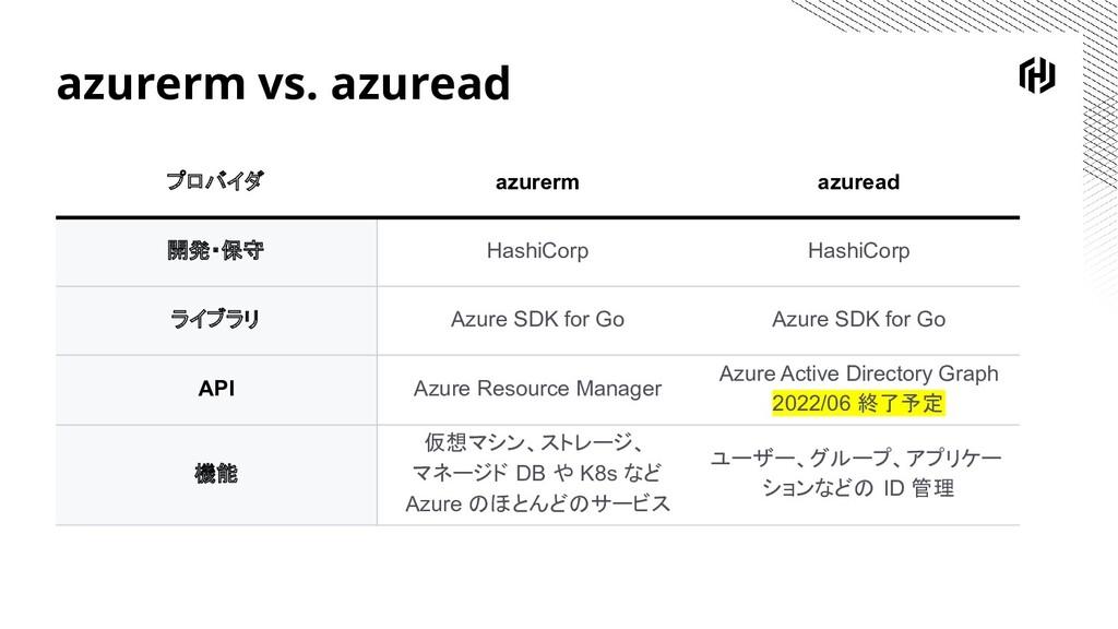 azurerm vs. azuread プロバイダ azurerm azuread 開発・保守...