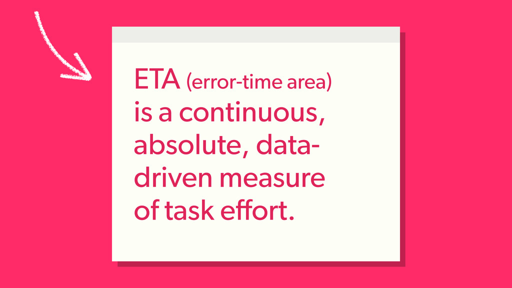 ETA (error-time area) is a continuous, absolute...