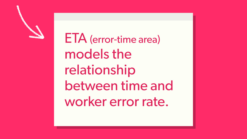 ETA (error-time area) models the relationship b...