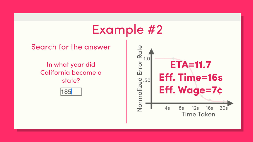 Example #2 Time Taken Search for the answer In ...