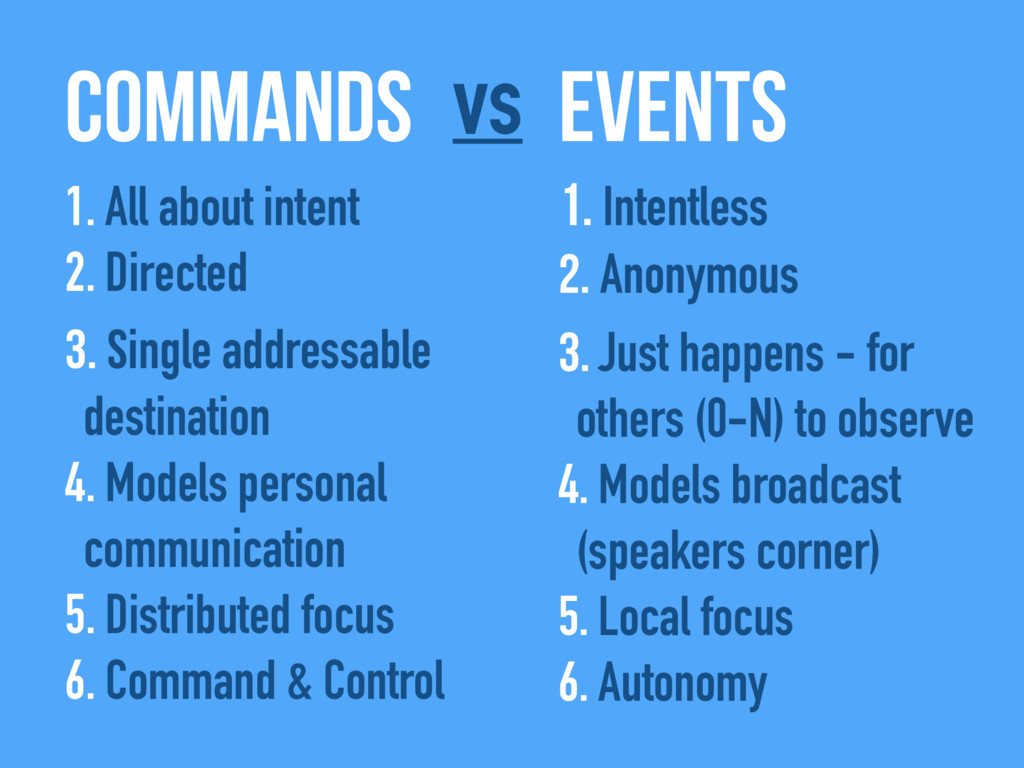 Commands Events vs 1. All about intent 2. Direc...