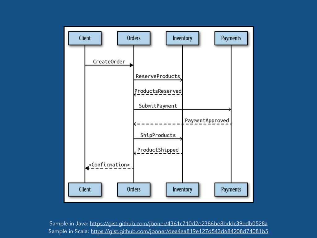 Enough Talk Show Me The Code Sample in Java: ht...