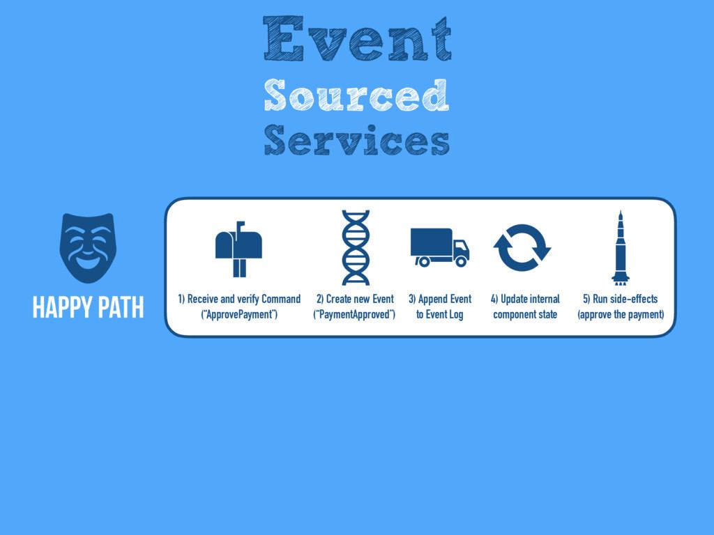 Happy Path Event Sourced Services 5) Run side-e...
