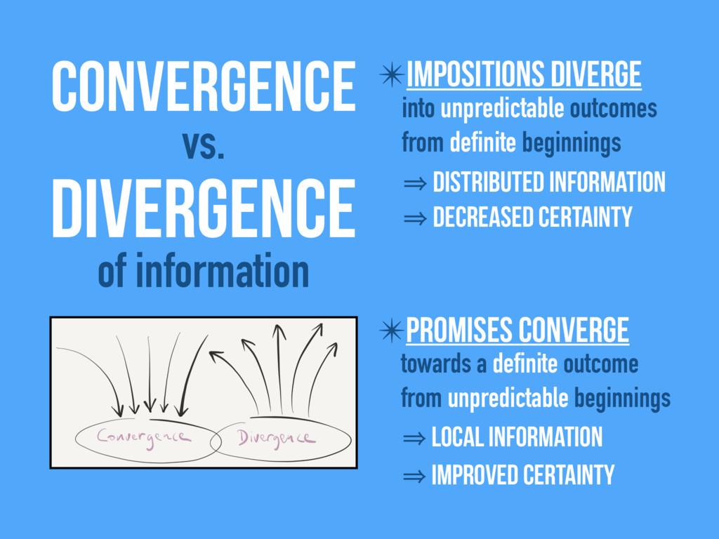 ✴Impositions diverge into unpredictable outcome...