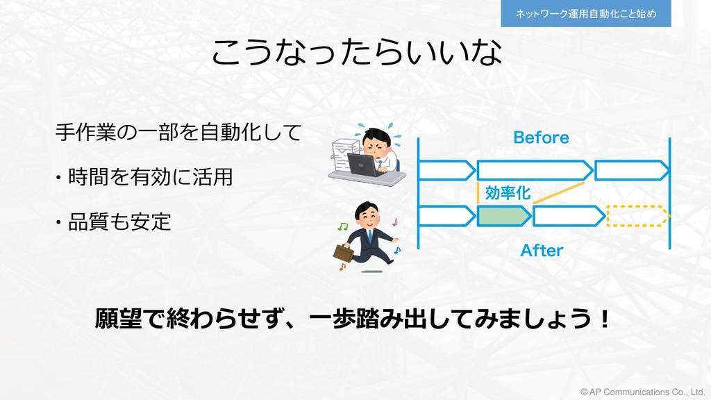 ネットワーク運用自動化こと始め © AP Communications Co., Ltd. こ...