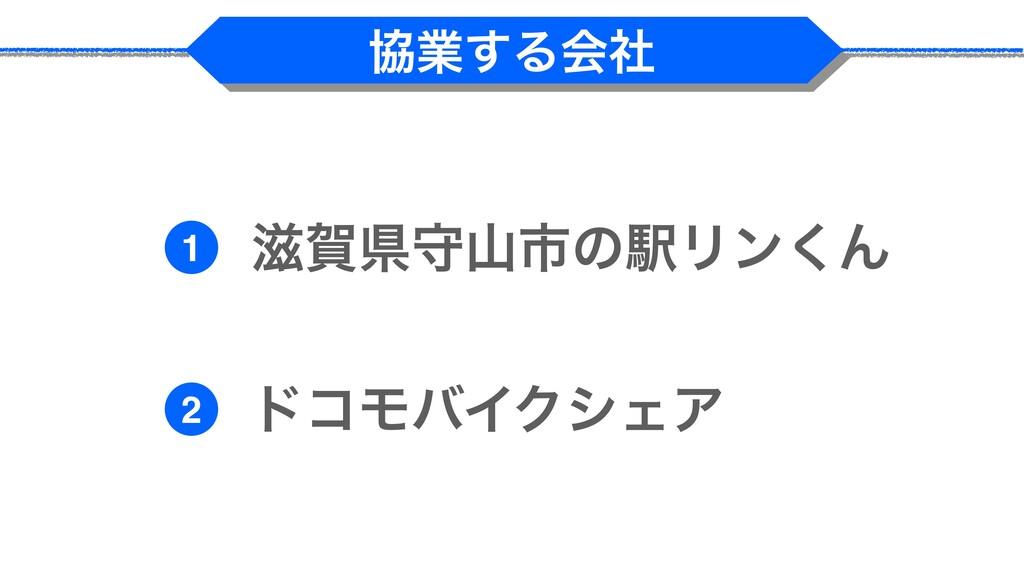 ڠۀ͢Δձࣾ 1 2 լݝकࢢͷӺϦϯ͘Μ υίϞόΠΫγΣΞ