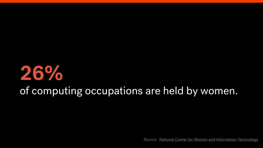 26% of computing occupations are held by women....