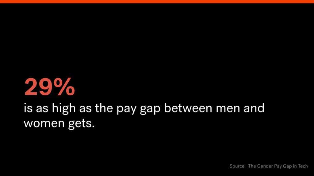 29% is as high as the pay gap between men and w...